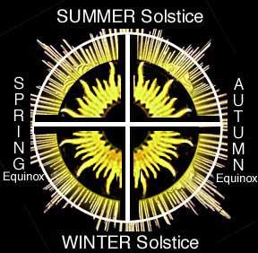 Солярный знак, символизирующий движение Солнца по небесной сфере