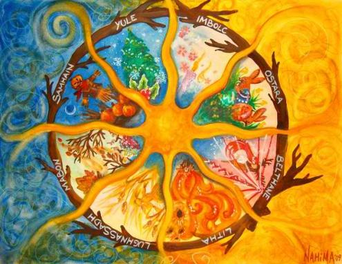 solar circle year